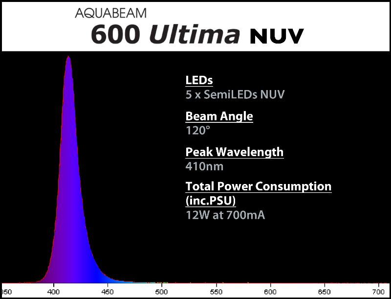 [Thumb - AquaBeam-600-NUV.jpg]